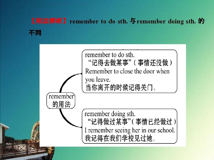 【用法辨析】remember to do sth. 与remember doing sth. 的 不同