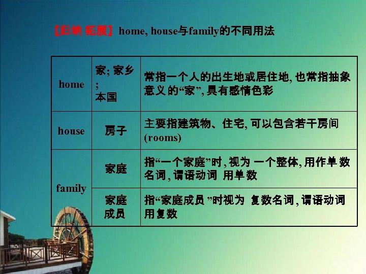 """【归纳 拓展】home, house与family的不同用法 家; 家乡 常指一个人的出生地或居住地, 也常指抽象 home ; 意义 的""""家"""", 具有感情色彩 本国 房子"""