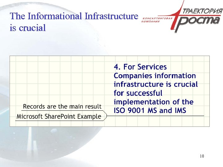 The Informational Infrastructure is crucial 10
