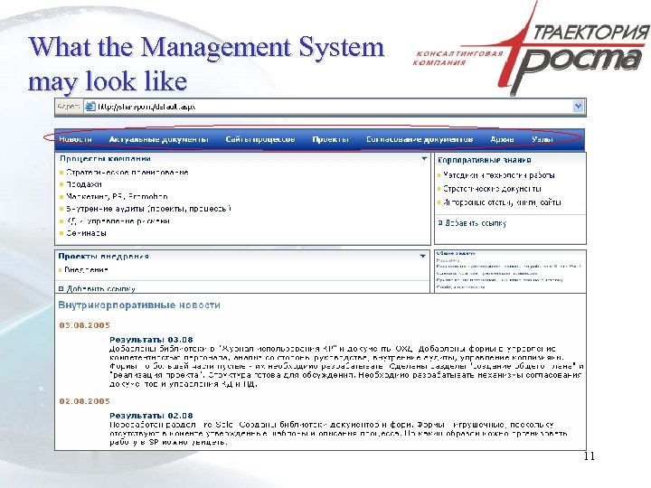What the Management System may look like 11