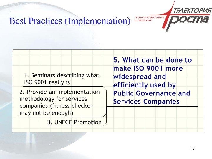 Best Practices (Implementation) 13