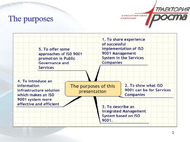 The purposes 2