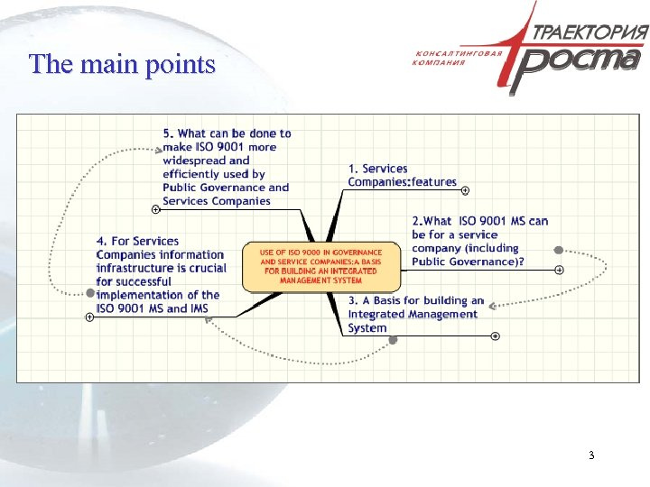 The main points 3