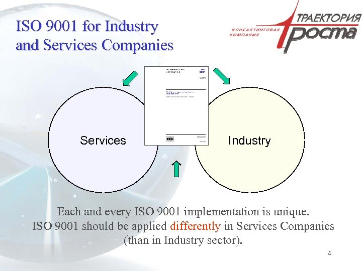 ISO 9001 for Industry and Services Companies Services Industry Each and every ISO 9001