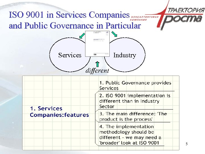 ISO 9001 in Services Companies and Public Governance in Particular Services Industry different 5
