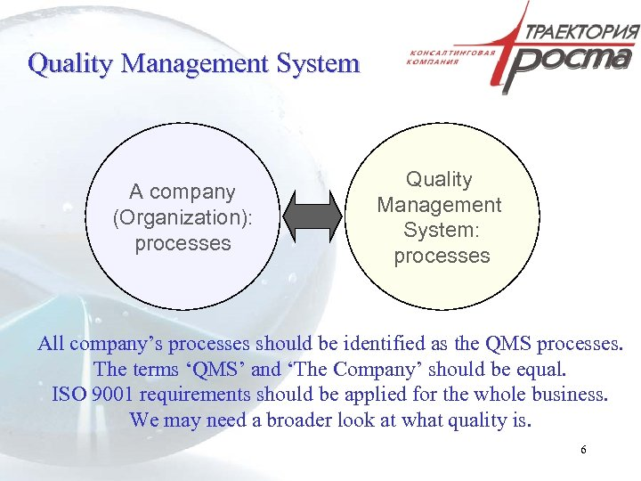 Quality Management System A company (Organization): processes Quality Management System: processes All company's processes