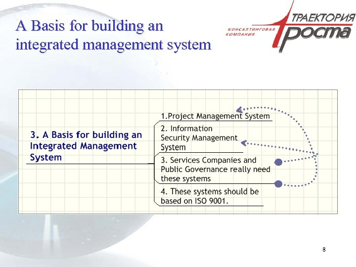 A Basis for building an integrated management system 8