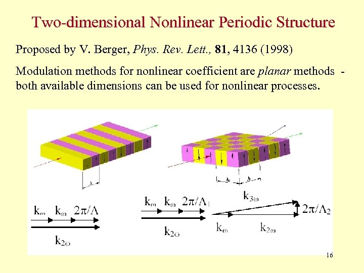 Two-dimensional Nonlinear Periodic Structure Proposed by V. Berger, Phys. Rev. Lett. , 81, 4136