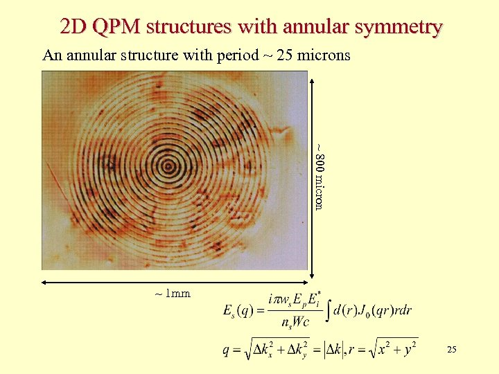 2 D QPM structures with annular symmetry An annular structure with period ~ 25