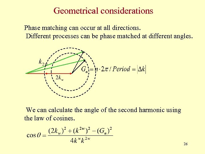 Geometrical considerations Phase matching can occur at all directions. Different processes can be phase