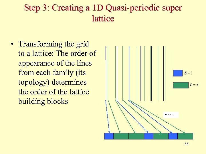 Step 3: Creating a 1 D Quasi-periodic super lattice • Transforming the grid to
