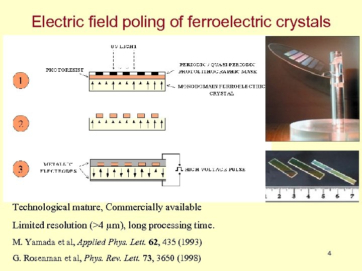 Electric field poling of ferroelectric crystals Technological mature, Commercially available Limited resolution (>4 m),