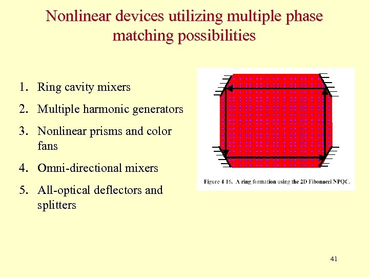 Nonlinear devices utilizing multiple phase matching possibilities 1. Ring cavity mixers 2. Multiple harmonic