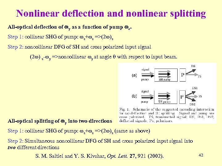 Nonlinear deflection and nonlinear splitting All-optical deflection of wy as a function of pump