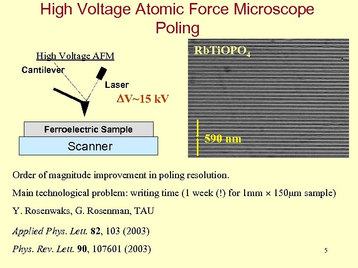 High Voltage Atomic Force Microscope Poling Rb. Ti. OPO 4 High Voltage AFM Cantilever