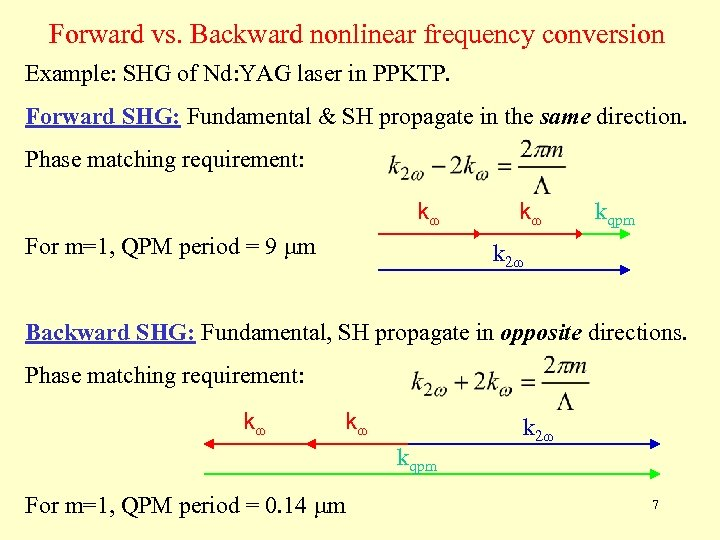 Forward vs. Backward nonlinear frequency conversion Example: SHG of Nd: YAG laser in PPKTP.
