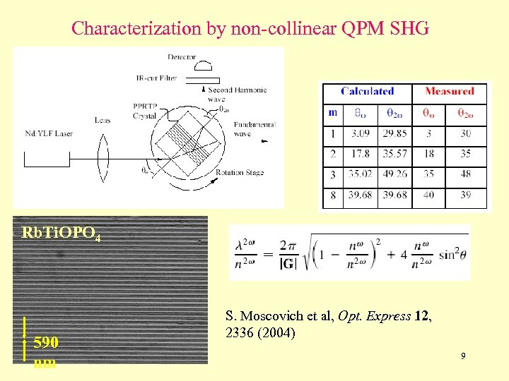 Characterization by non-collinear QPM SHG Rb. Ti. OPO 4 590 nm S. Moscovich et