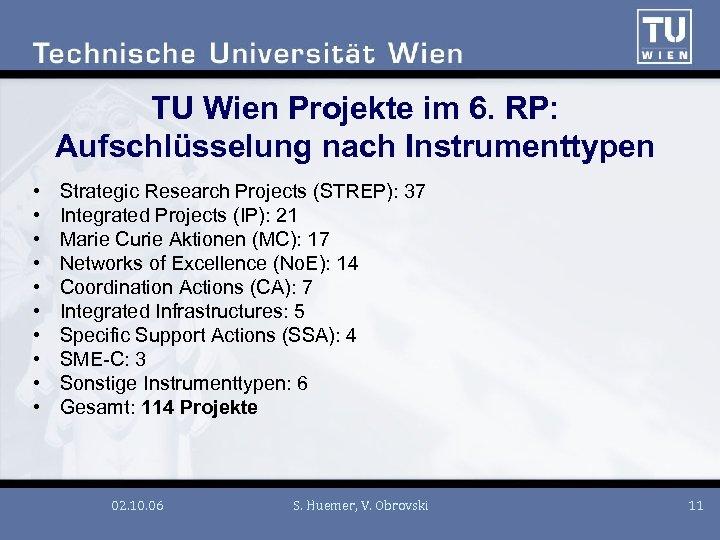TU Wien Projekte im 6. RP: Aufschlüsselung nach Instrumenttypen • • • Strategic Research