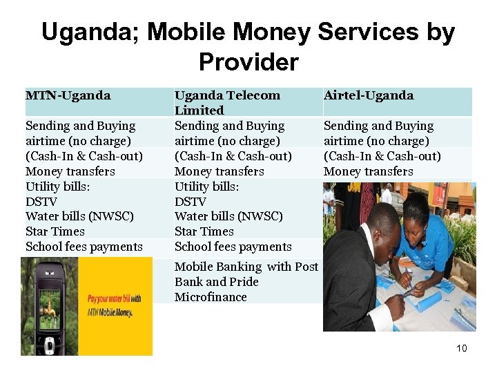 Uganda; Mobile Money Services by Provider MTN-Uganda Sending and Buying airtime (no charge) (Cash-In