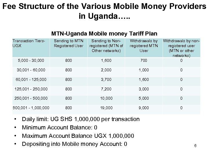 Fee Structure of the Various Mobile Money Providers in Uganda…. . MTN-Uganda Mobile money