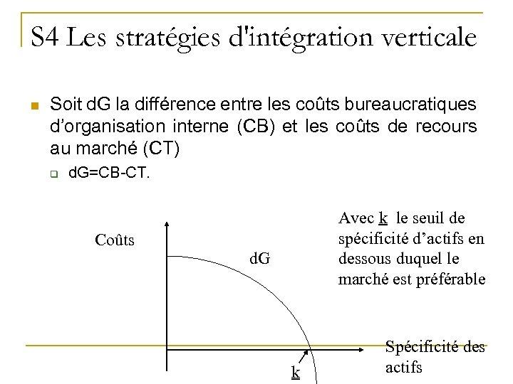 S 4 Les stratégies d'intégration verticale n Soit d. G la différence entre les