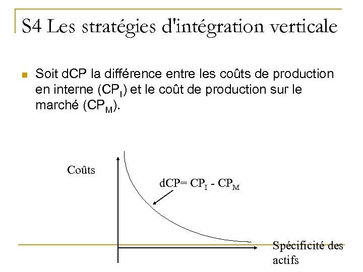 S 4 Les stratégies d'intégration verticale n Soit d. CP la différence entre les