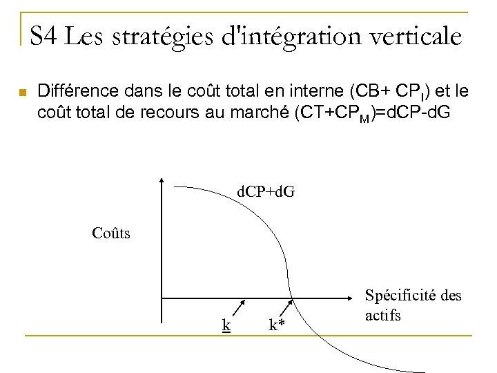 S 4 Les stratégies d'intégration verticale n Différence dans le coût total en interne