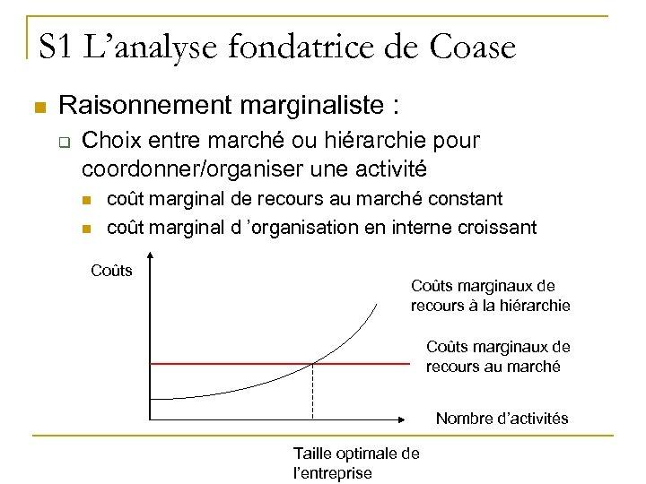 S 1 L'analyse fondatrice de Coase n Raisonnement marginaliste : q Choix entre marché