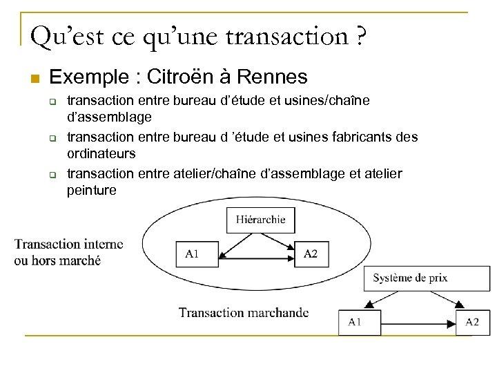 Qu'est ce qu'une transaction ? n Exemple : Citroën à Rennes q q q