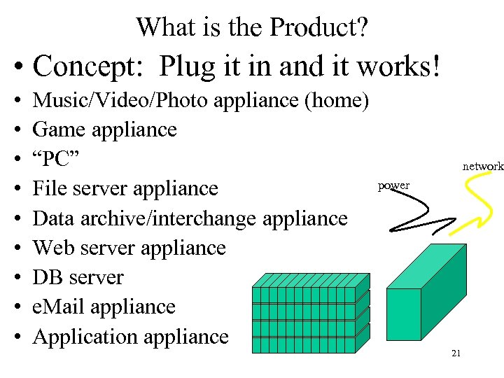 What is the Product? • Concept: Plug it in and it works! • •