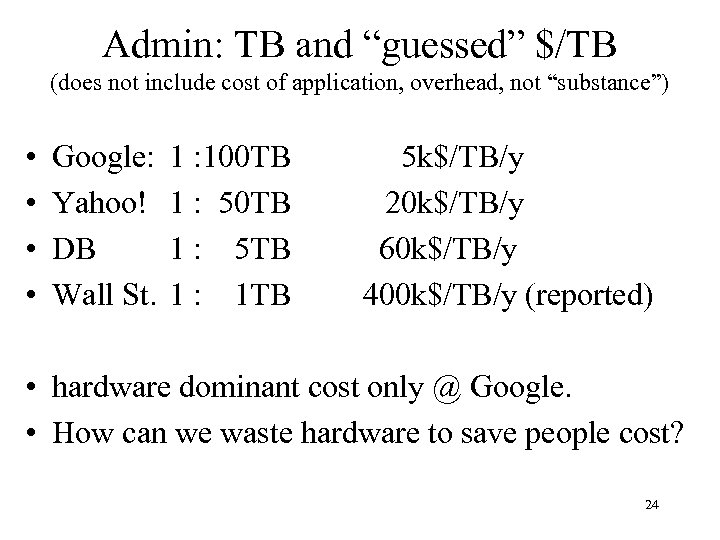 """Admin: TB and """"guessed"""" $/TB (does not include cost of application, overhead, not """"substance"""")"""