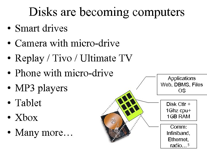 Disks are becoming computers • • Smart drives Camera with micro-drive Replay / Tivo