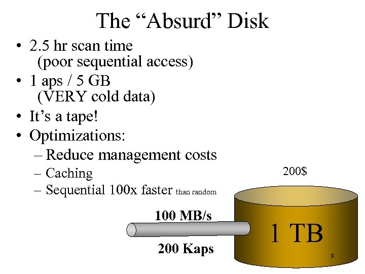 """The """"Absurd"""" Disk • 2. 5 hr scan time (poor sequential access) • 1"""