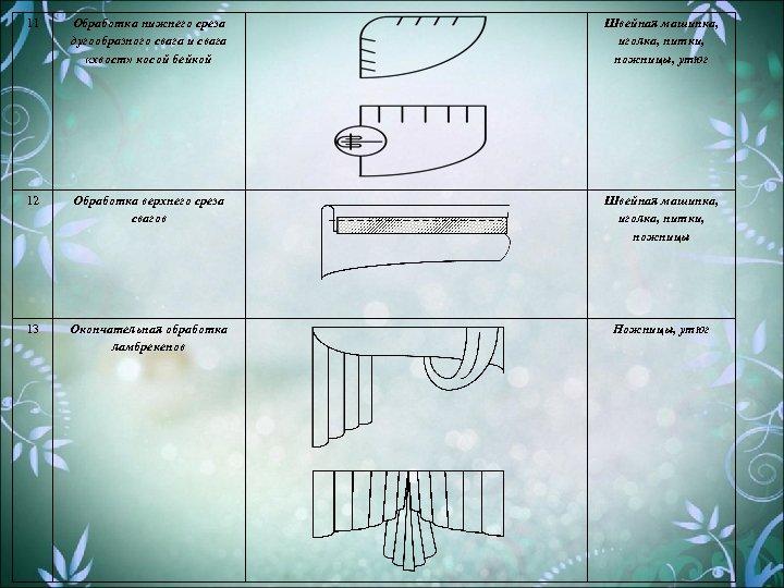11 Обработка нижнего среза дугообразного свага и свага «хвост» косой бейкой Швейная машинка, иголка,