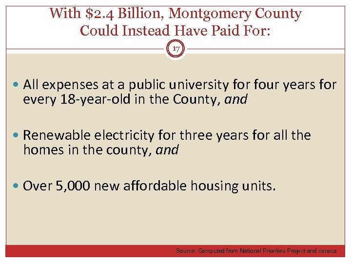 With $2. 4 Billion, Montgomery County Could Instead Have Paid For: 17 All expenses