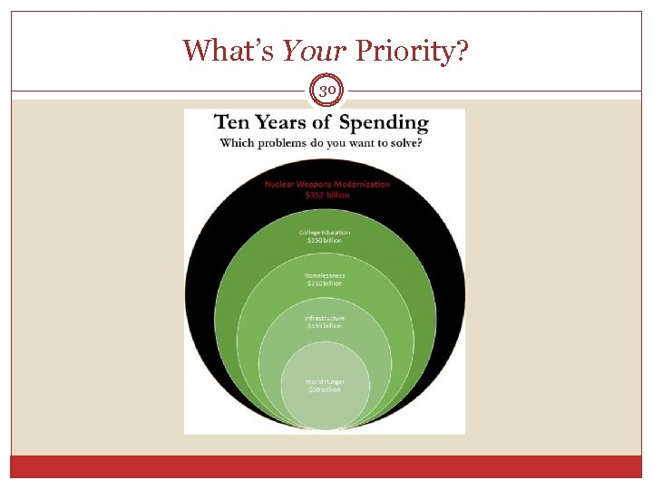 What's Your Priority? 30