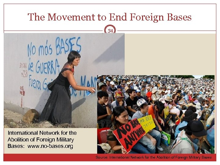The Movement to End Foreign Bases 34 International Network for the Abolition of Foreign