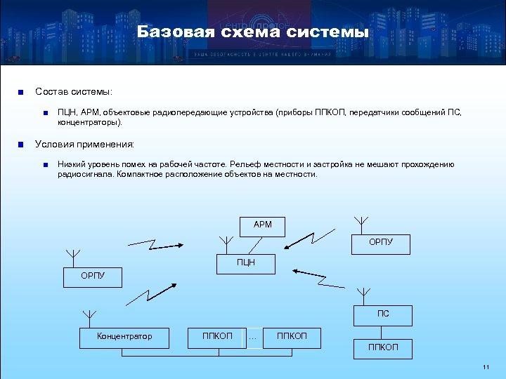 Базовая схема системы Состав системы: ПЦН, АРМ, объектовые радиопередающие устройства (приборы ППКОП, передатчики сообщений