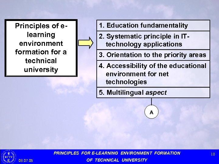 Principles of elearning environment formation for a technical university 1. Education fundamentality 2. Systematic