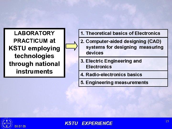 LABORATORY PRACTICUM at KSTU employing technologies through national instruments 1. Theoretical basics of Electronics