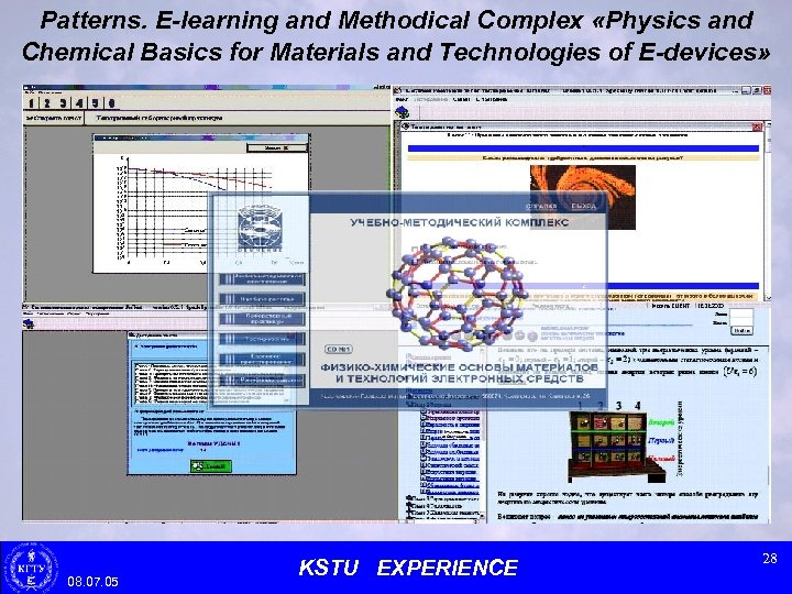 Patterns. E-learning and Methodical Complex «Physics and Chemical Basics for Materials and Technologies of