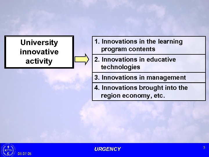 University innovative activity 1. Innovations in the learning program contents 2. Innovations in educative