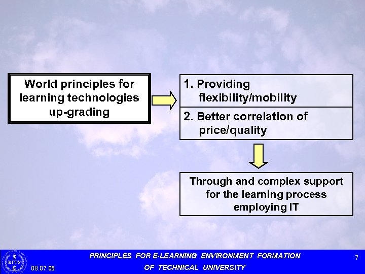 World principles for learning technologies up-grading 1. Providing flexibility/mobility 2. Better correlation of price/quality