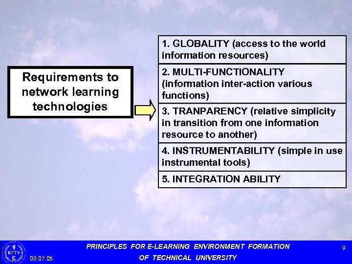 1. GLOBALITY (access to the world information resources) Requirements to network learning technologies 2.