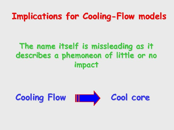 Implications for Cooling-Flow models The name itself is missleading as it describes a phemoneon