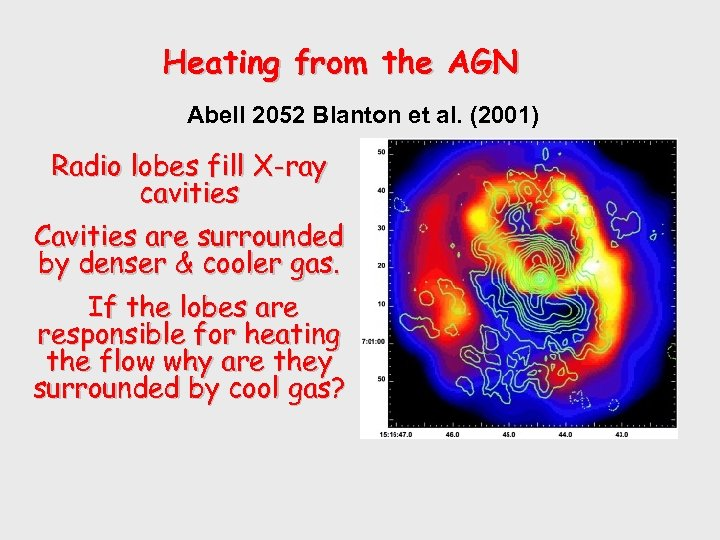 Heating from the AGN Abell 2052 Blanton et al. (2001) Radio lobes fill X-ray