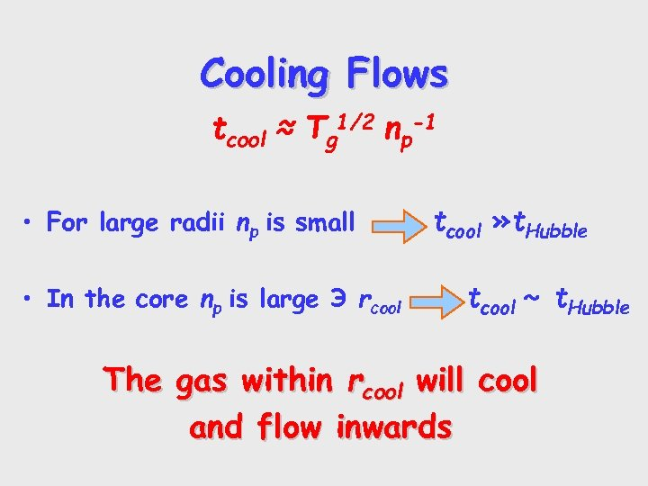 Cooling Flows tcool ≈ Tg 1/2 np-1 • For large radii np is small