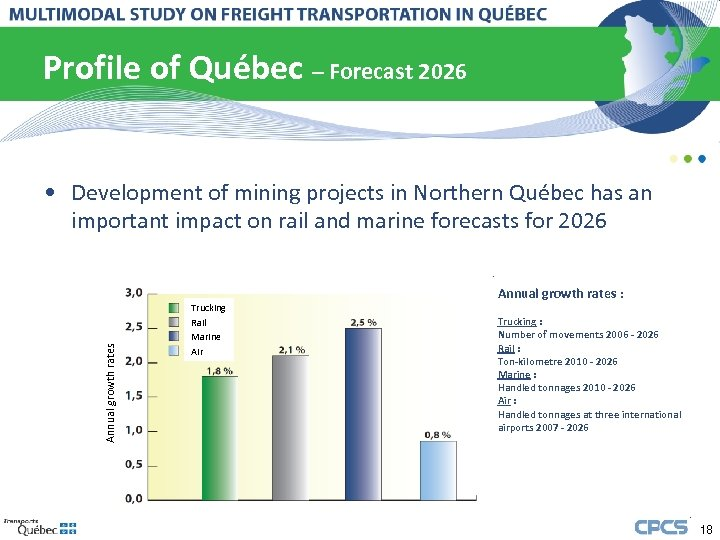 Profile of Québec – Forecast 2026 Annual growth rates • Development of mining projects