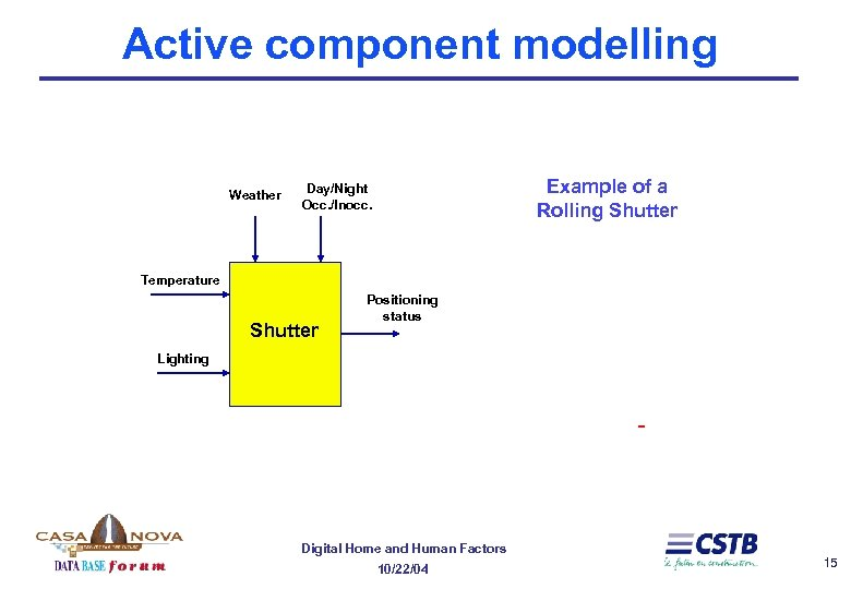 Active component modelling Weather Example of a Rolling Shutter Day/Night Occ. /Inocc. Temperature Shutter