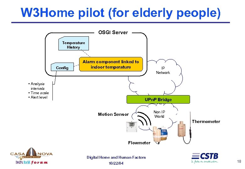 W 3 Home pilot (for elderly people) OSGI Server Temperature History Config Alarm component